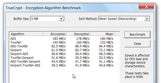encrypt truecrypt speedtest