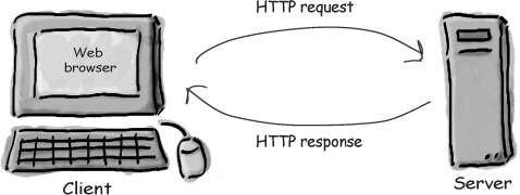 http introduce